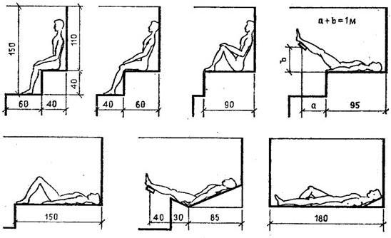 Размеры и формы полка